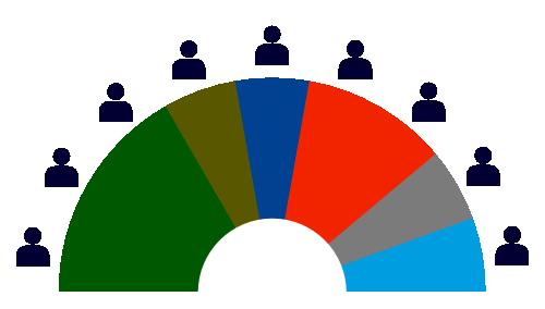 Der kleine Verwaltungsrat für die Hosentasche