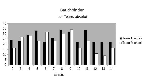teams-balken